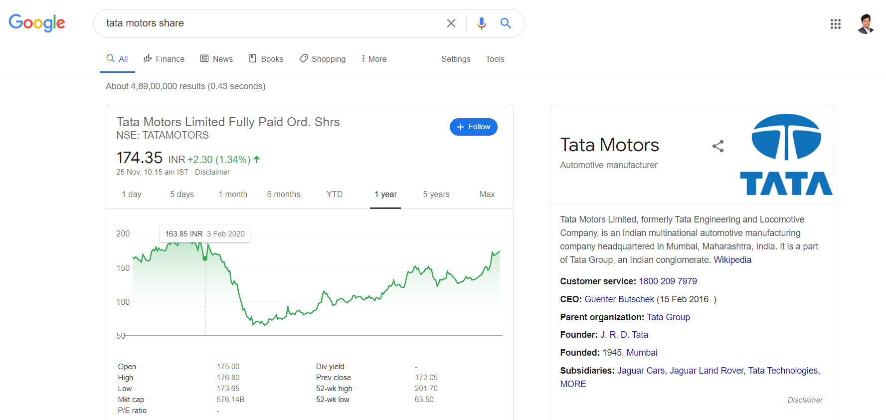 tata motors share price nov 2020
