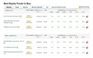 mutual funds trade brains2