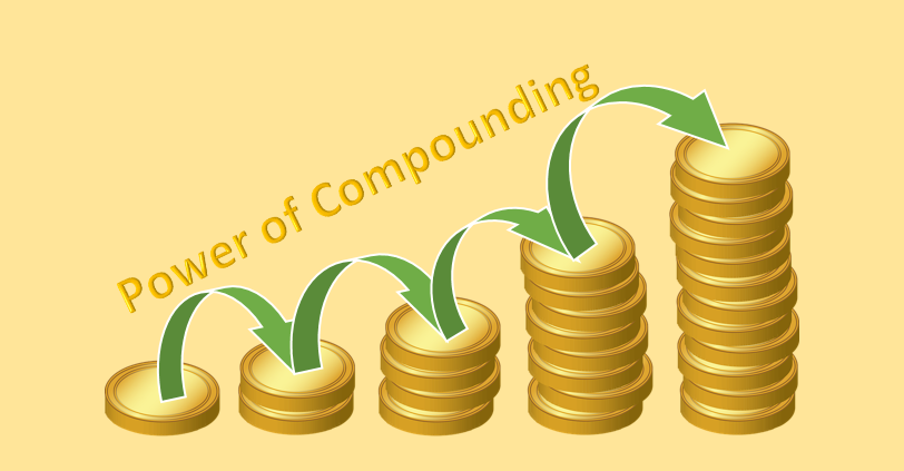 The Power of Compounding- Secret of Making Money