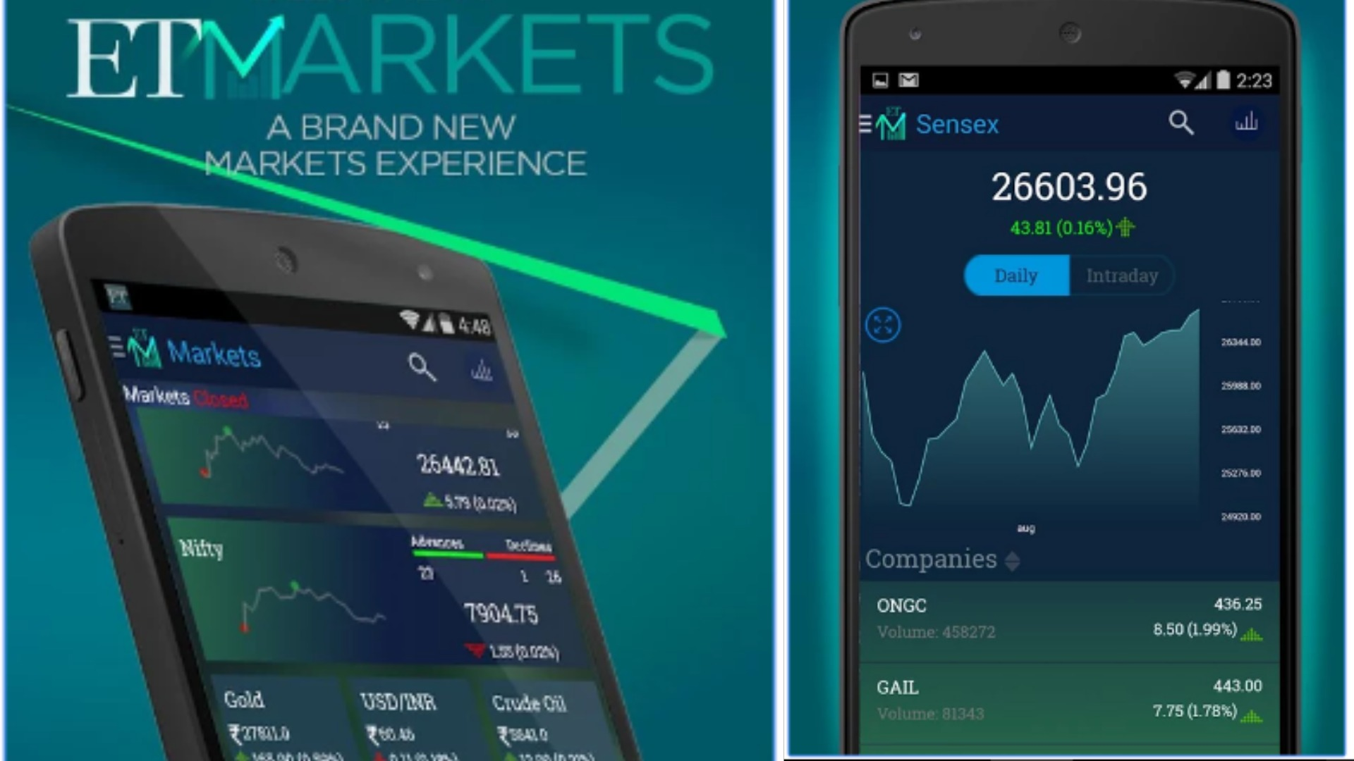 best stock market apps et market