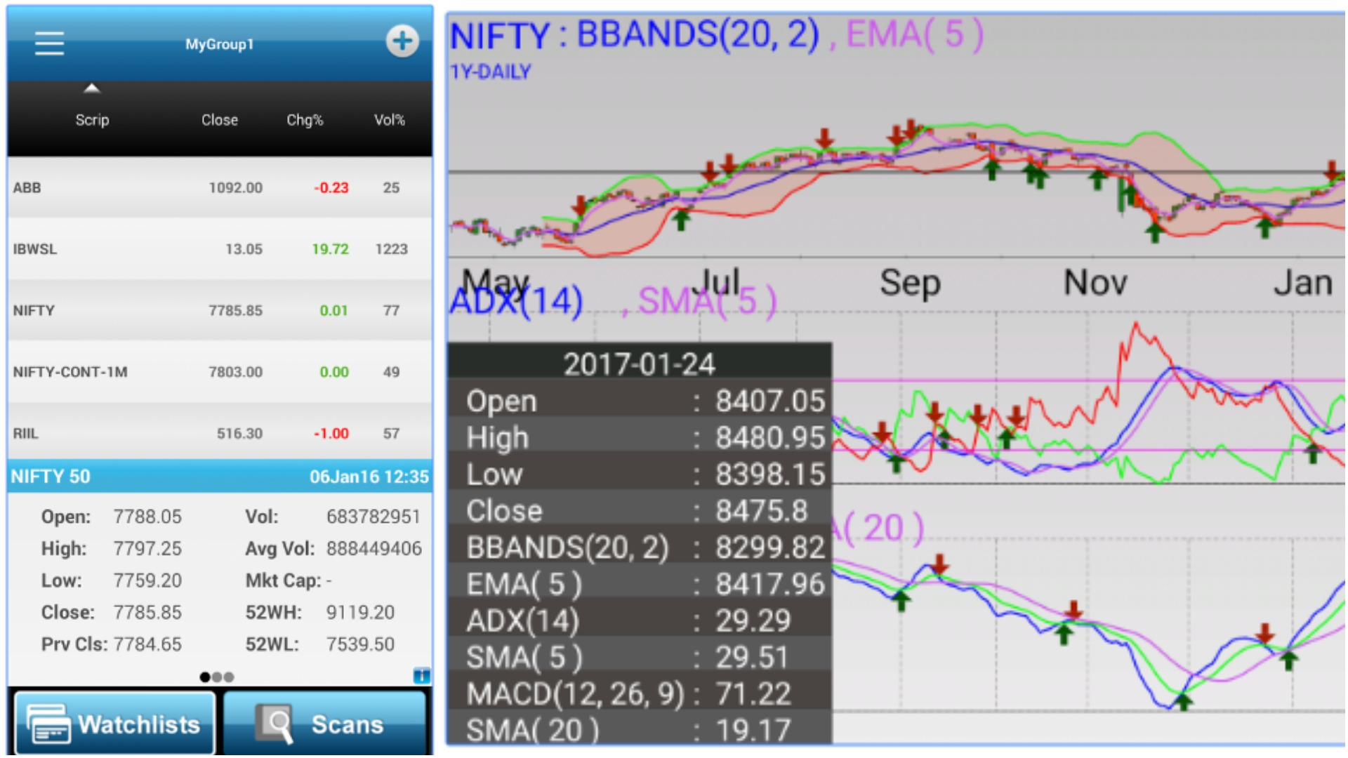 best stock market apps investrar