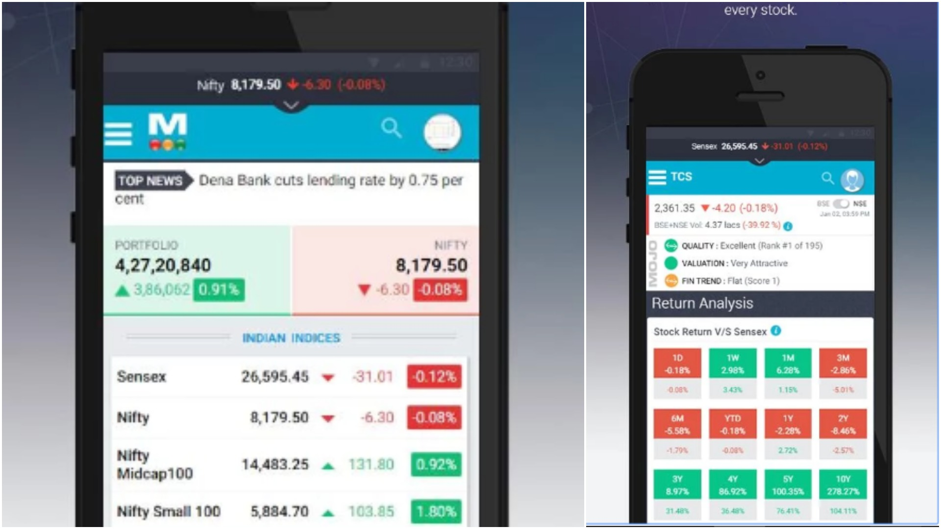 best stock market apps market mojo