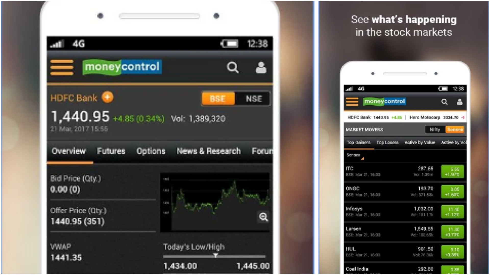 best stock market apps money control