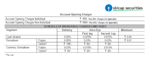Brokerage charges- demat and trading account in SBI