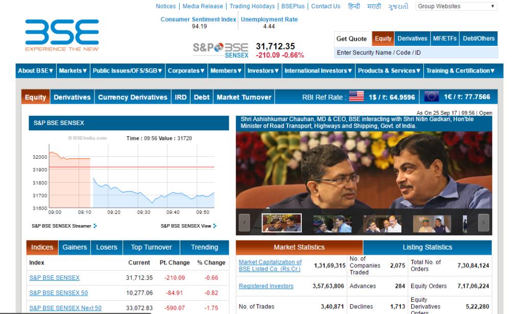 Bse India Website Trade Brains