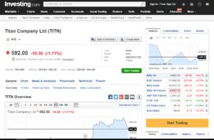 investing website