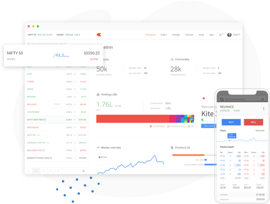 zerodha kite products