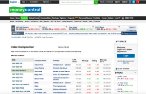 money control stock research in india 2
