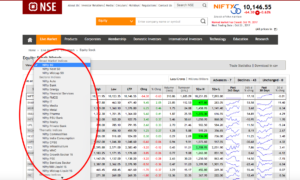 nse stock research in india 2