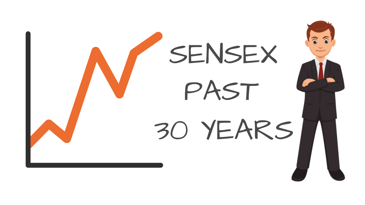 75x Returns by Sensex in last 30 Years of Performance.