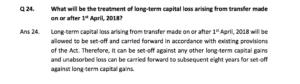 long term capital loss taxation india