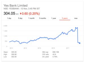 yes bank stock split