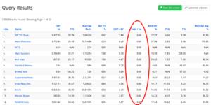 14 zero debt company list