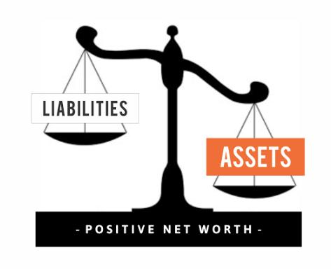 balance sheet meaning