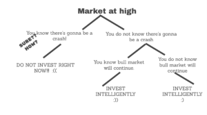 Should You Invest in Stocks When The Market is High?