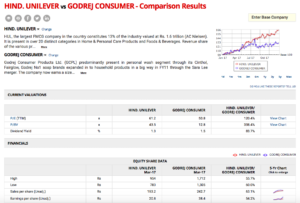 equity master stock compare