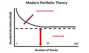 modern potential theory