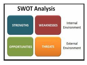 swot analysis for stocks