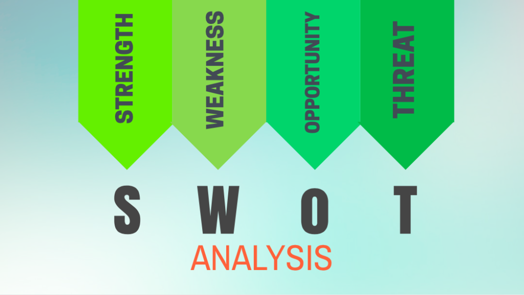 swot analysis for stocks cover
