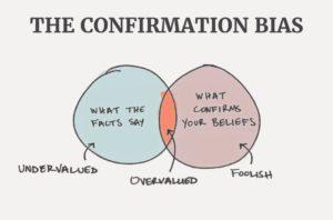 confirmation bias stock market