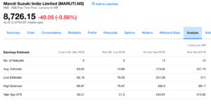 maruti suzuki earnings expectations