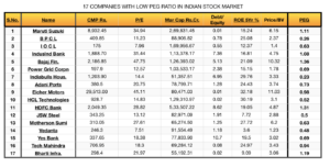 17 COMPANIES WITH LOW PEG RATIO IN INDIAN STOCK MARKET-min