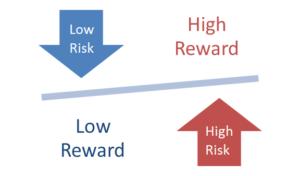 low risk low reward