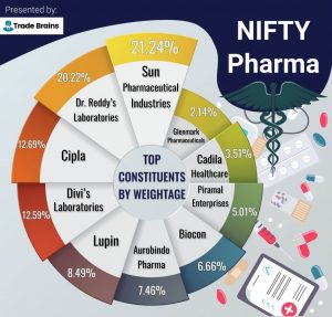 Pharma Indusry Stocks