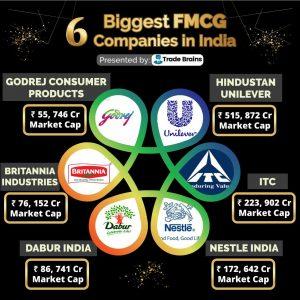 best FMCG stocks