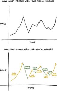 stock market meme 15