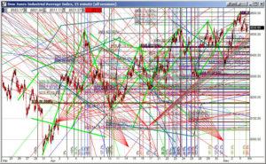 stock market meme 19
