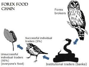stock market meme 8