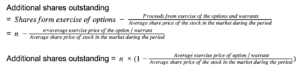 Additional shares outstanding -Treasury stock method