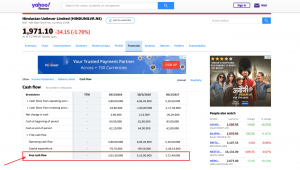 How to calculate Free cashflow FCF using yahoo finance