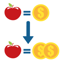 inflation example