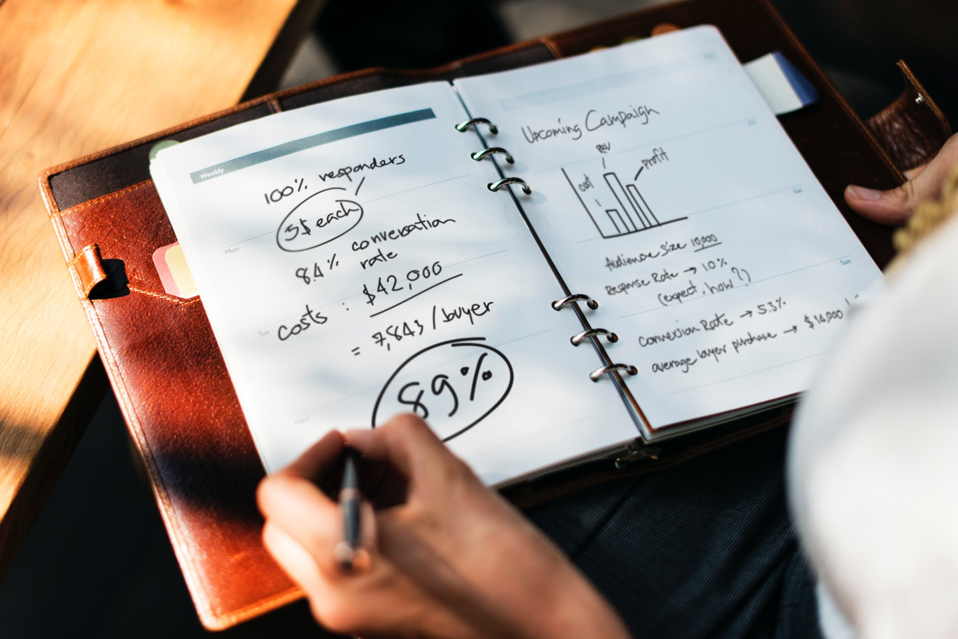 how to measureyour investment performance