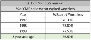 dr john summa result