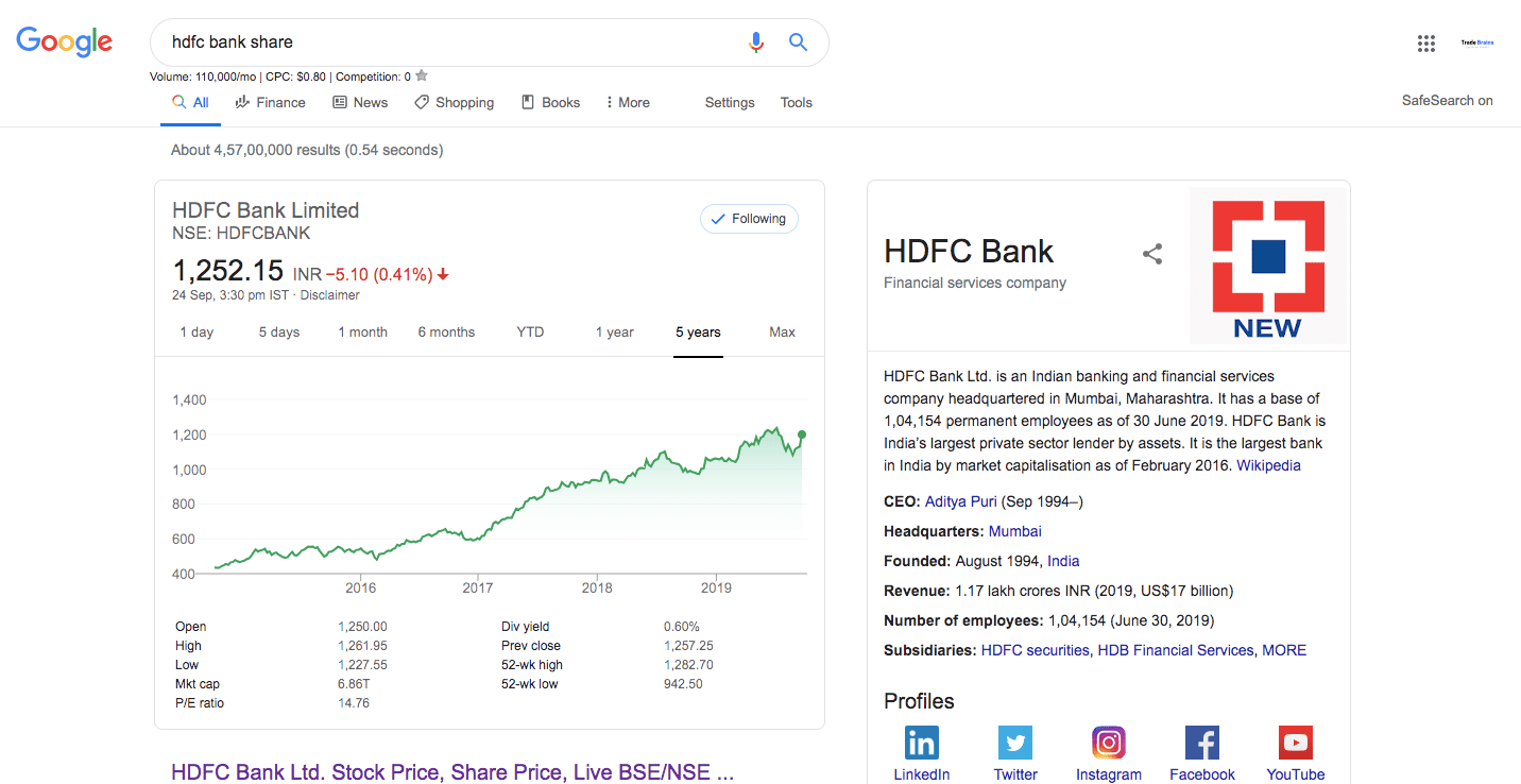 hdfc bank share price sept 2019
