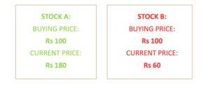 scenario stocks