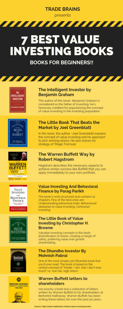 7 BEST VALUE INVESTING BOOKS-min