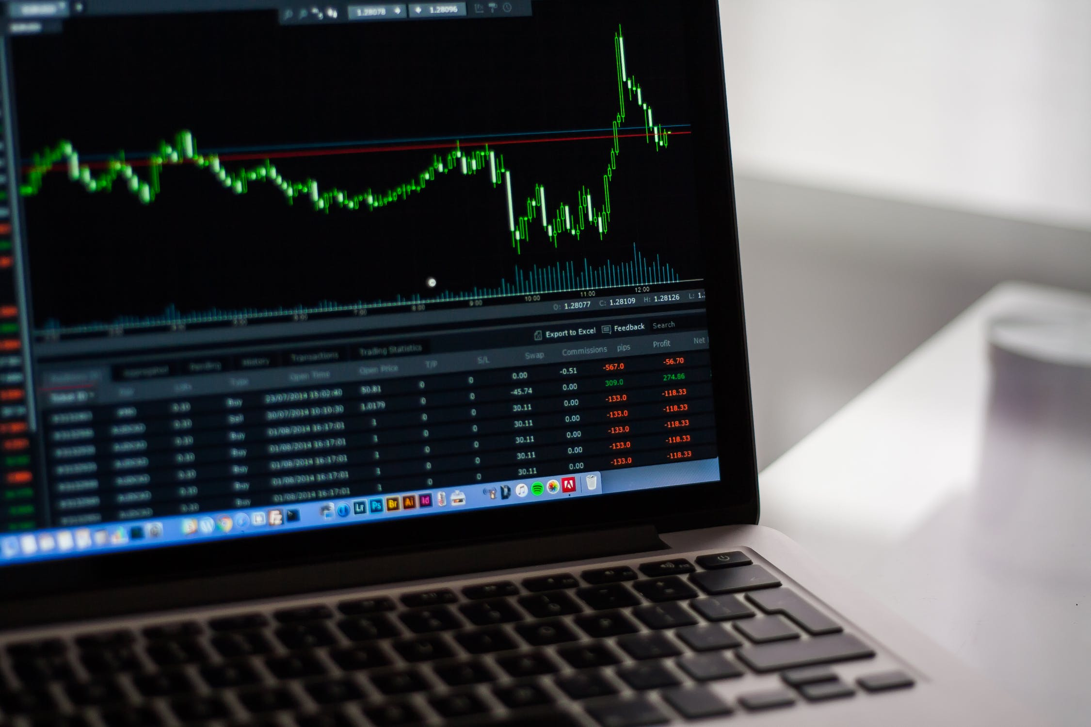 How to read stock charts for beginners cover