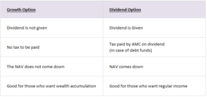 growth-vs-dividend-mutual-funds-min