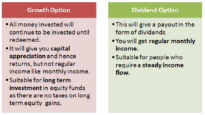 growth vs dividend plan-min