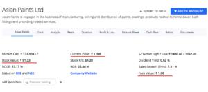 screener face value market value and book value-min
