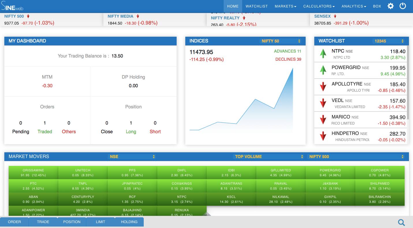 Sine web trade smart online