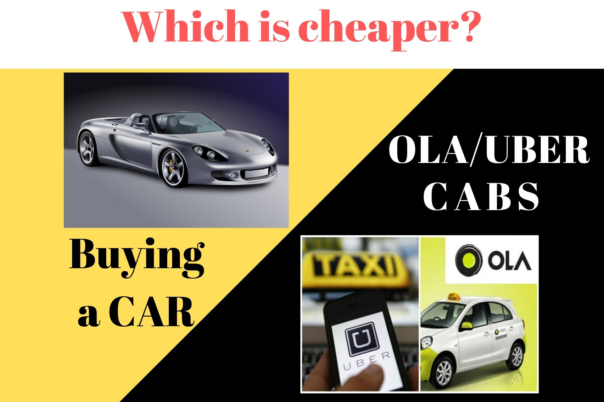 buying a car vs Ola or Uber ride