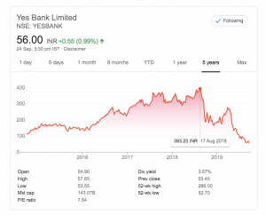 manpasand beverages share price sept 2019