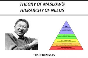image for Maslow's Hierarchy of Needs