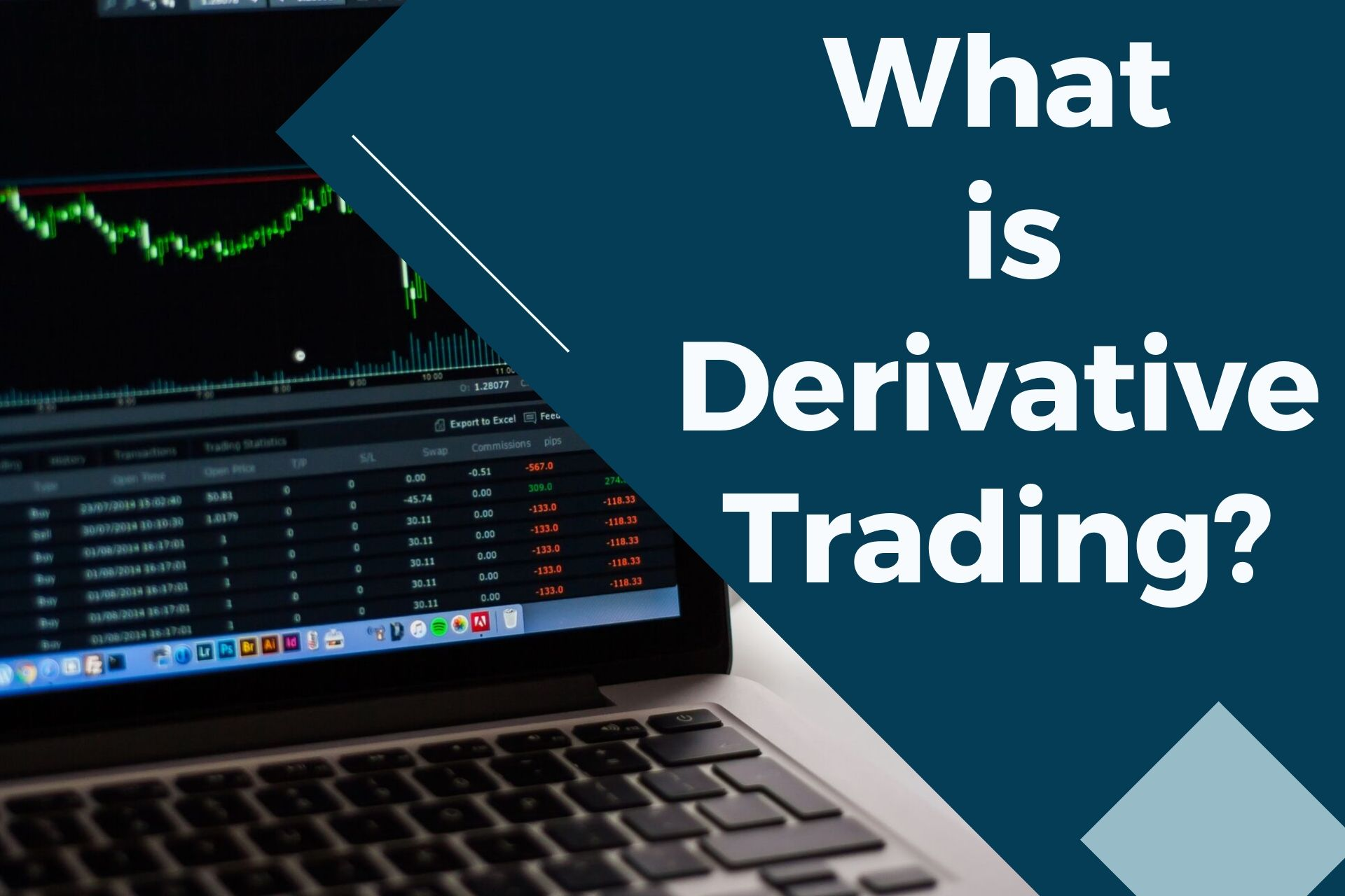 What is derivative trading
