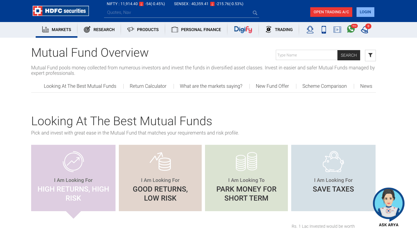 HDFC securities How to Buy Mutual Funds Online in India